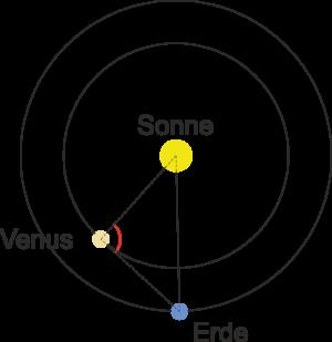 Venus in größter östlicher Elongation