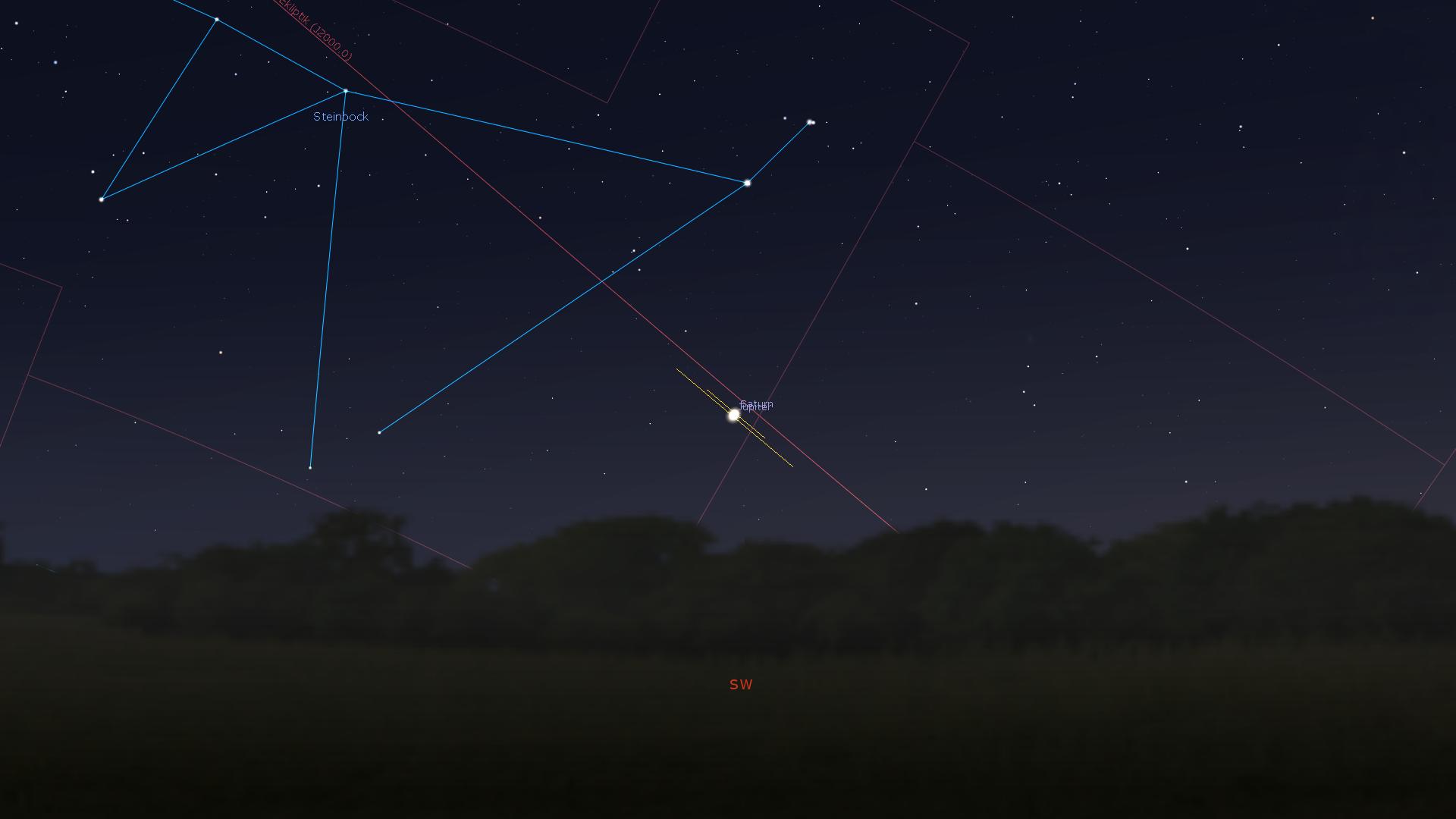 Große Konjunktion von Jupiter und Saturn am 21.12.2020